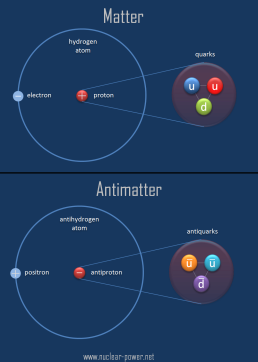Matter-and-Antimatter-Comparison-min