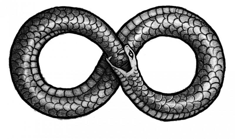 Ouroboros-dragon-serpent-snake-symbol